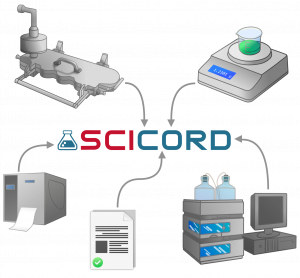 Bring all your instruments and documents into SciCord